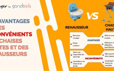 Chaise Haute vs Rehausseur: quelle est la meilleure option?