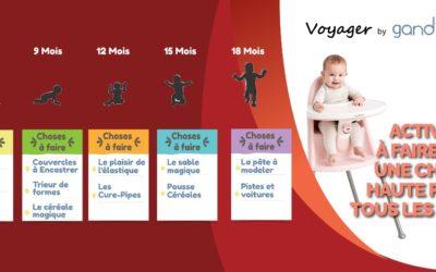 21 Activités pour occuper votre enfant sur une chaise haute